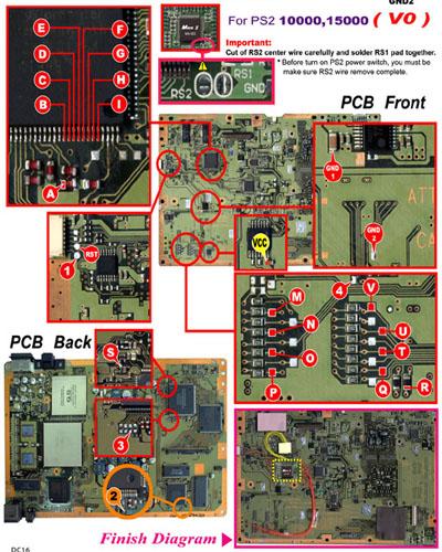 scph 10000 diagram